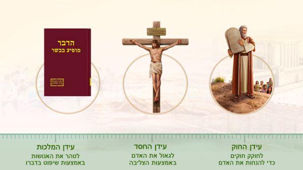 2. עליכם להכיר את התכלית והמשמעות של כל אחד משלושת שלבי עבודתו של אלוהים.