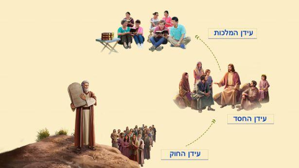 4. כיצד שלושת שלבי עבודתו של אלוהים מעמיקים בהדרכה כדי שבני האדם יזכו בישועה ויהפכו למושלמים?